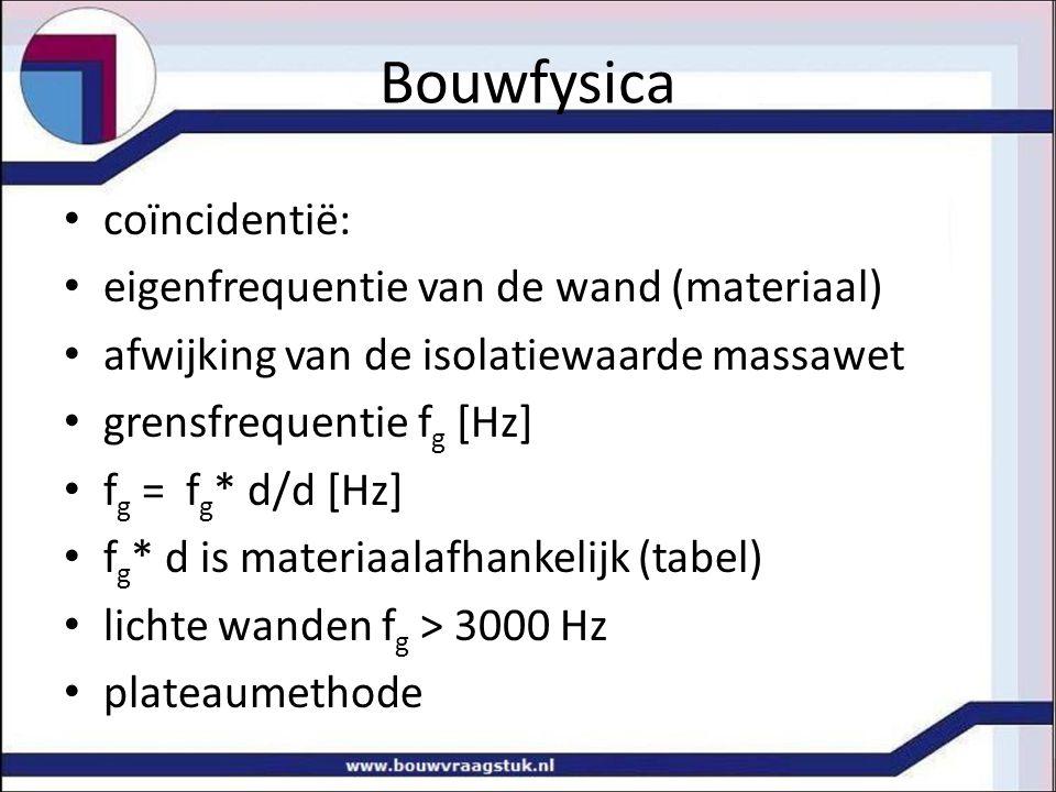 Bouwfysica coïncidentië: eigenfrequentie van de wand (materiaal) afwijking van de isolatiewaarde massawet grensfrequentie f g [Hz] f g = f g * d/d [Hz