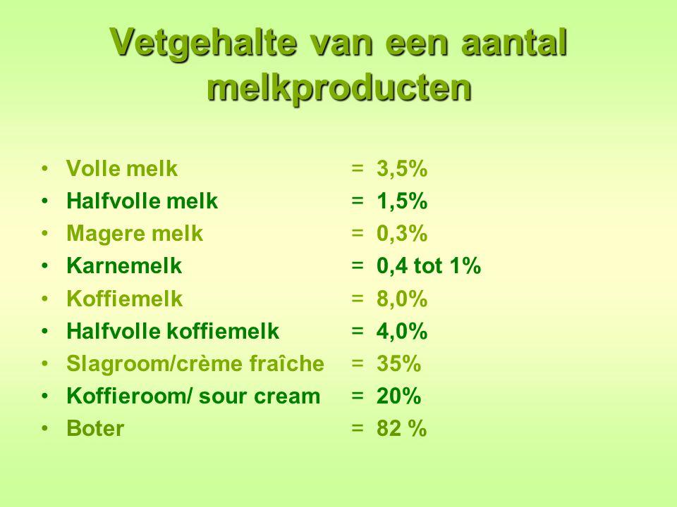 Vetgehalte van een aantal melkproducten Volle melk Halfvolle melk Magere melk Karnemelk Koffiemelk Halfvolle koffiemelk Slagroom/crème fraîche Koffier