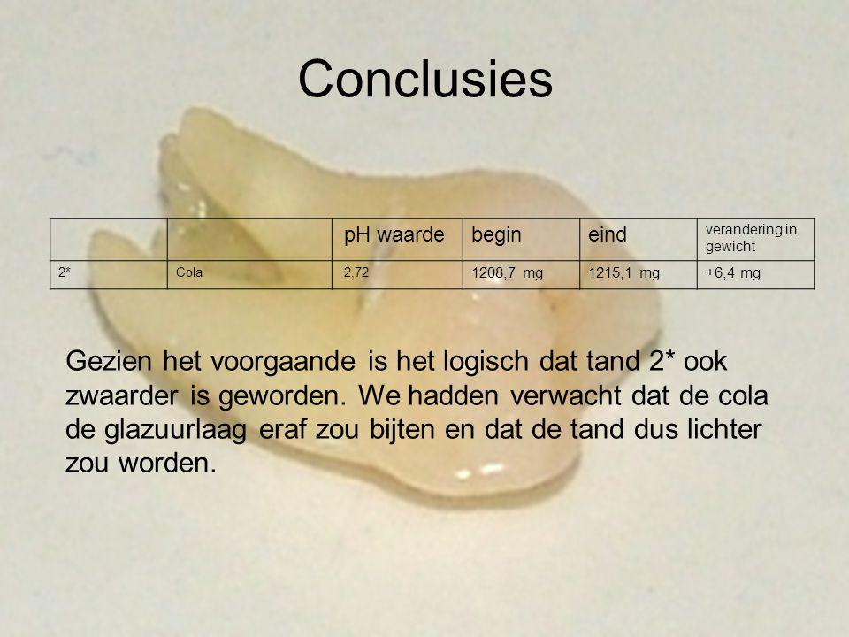Conclusies pH waardebegineind verandering in gewicht 2*Cola 2,72 1208,7 mg1215,1 mg+6,4 mg Gezien het voorgaande is het logisch dat tand 2* ook zwaard