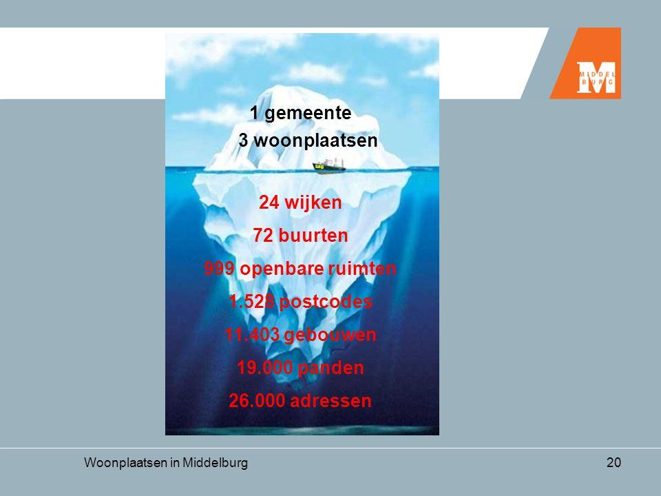 Woonplaatsen in Middelburg20 1 gemeente 3 woonplaatsen 24 wijken 72 buurten 999 openbare ruimten 1.528 postcodes 11.403 gebouwen 19.000 panden 26.000 adressen bag