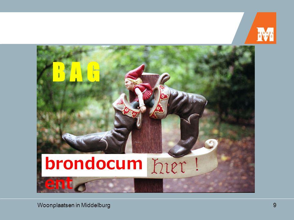 Woonplaatsen in Middelburg9 B A G brondocum ent