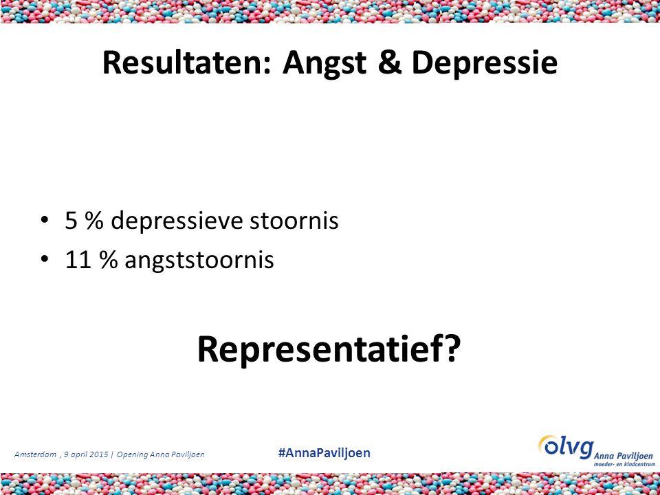 Amsterdam, 9 april 2015 | Opening Anna Paviljoen #AnnaPaviljoen Resultaten: Angst & Depressie 5 % depressieve stoornis 11 % angststoornis Representati