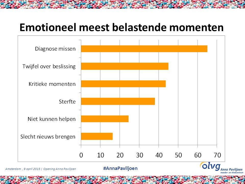 Amsterdam, 9 april 2015 | Opening Anna Paviljoen #AnnaPaviljoen Emotioneel meest belastende momenten