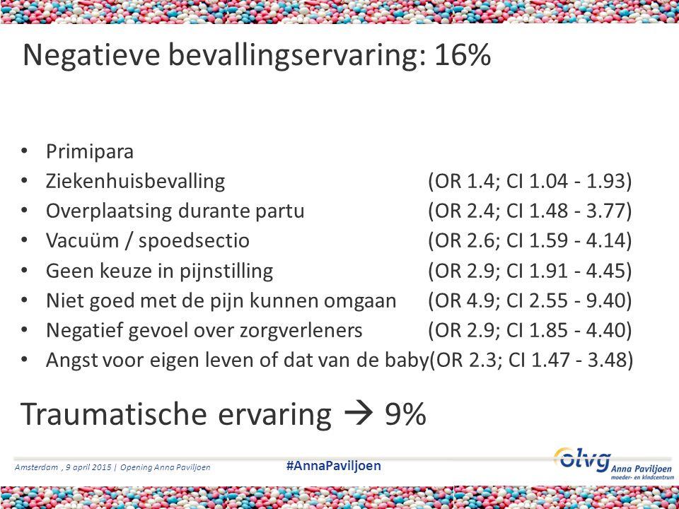 Amsterdam, 9 april 2015 | Opening Anna Paviljoen #AnnaPaviljoen Negatieve bevallingservaring: 16% Primipara Ziekenhuisbevalling(OR 1.4; CI 1.04 - 1.93