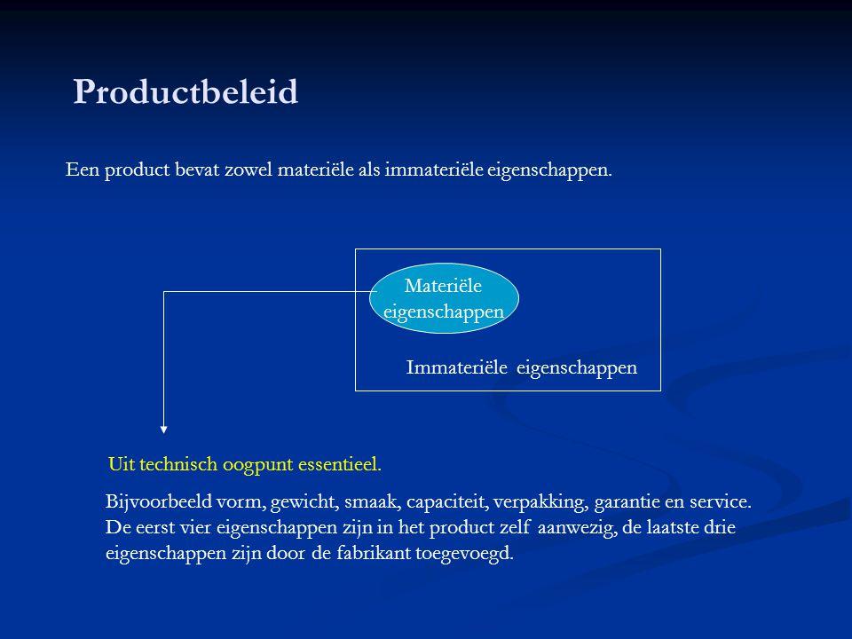 Productbeleid Een product bevat zowel materiële als immateriële eigenschappen.