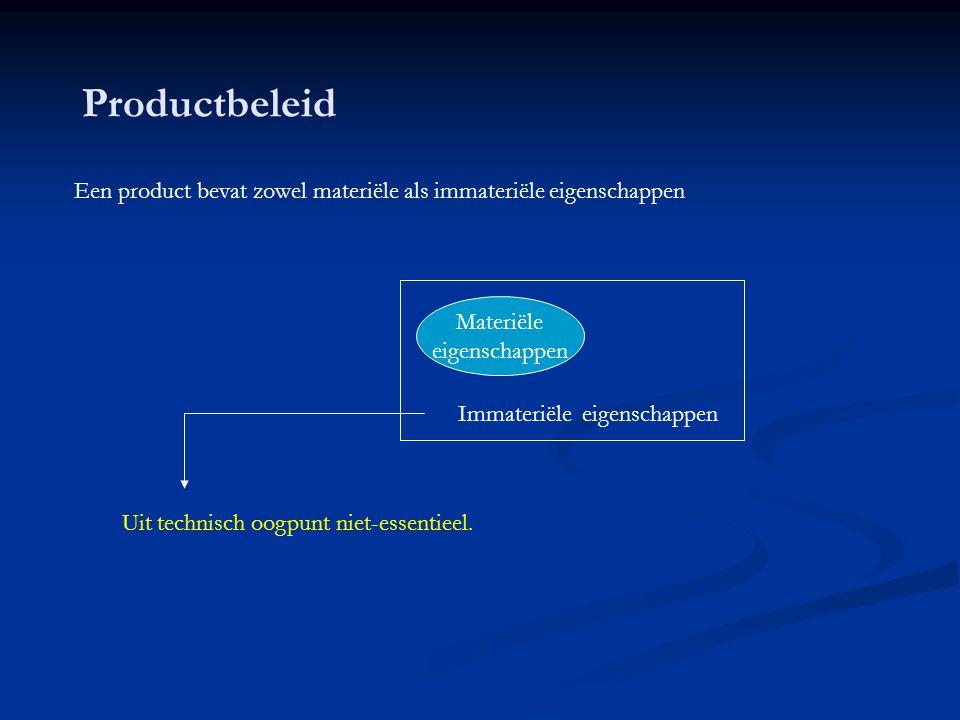 Productbeleid Een product bevat zowel materiële als immateriële eigenschappen Immateriële eigenschappen Materiële eigenschappen Uit technisch oogpunt niet-essentieel.