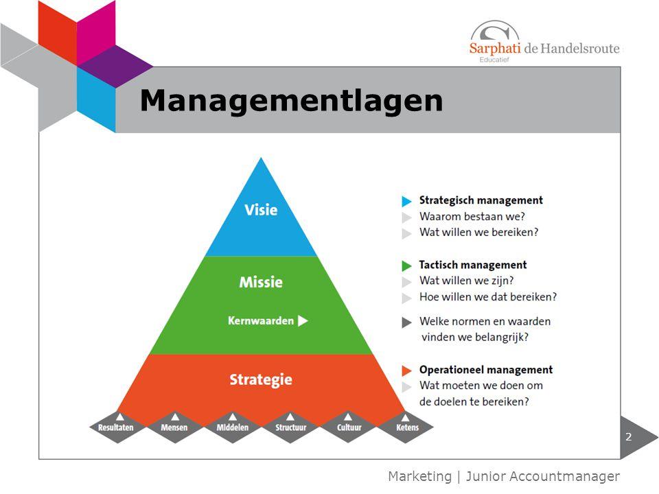 3 Marketing   Junior Accountmanager Doelstelling formuleren