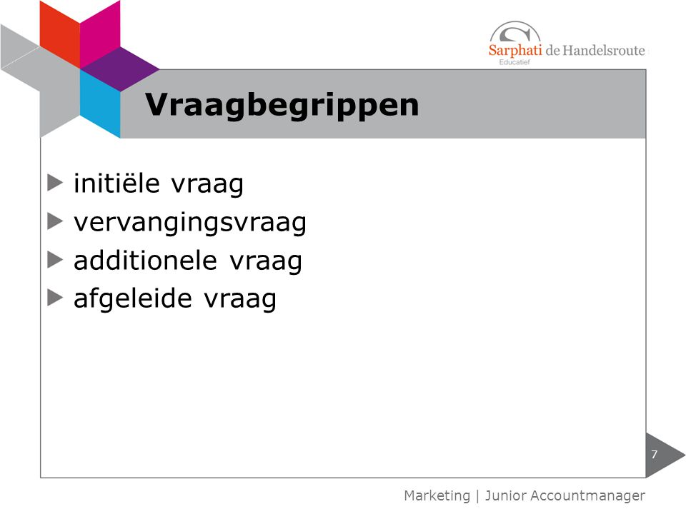 initiële vraag vervangingsvraag additionele vraag afgeleide vraag 7 Marketing | Junior Accountmanager Vraagbegrippen