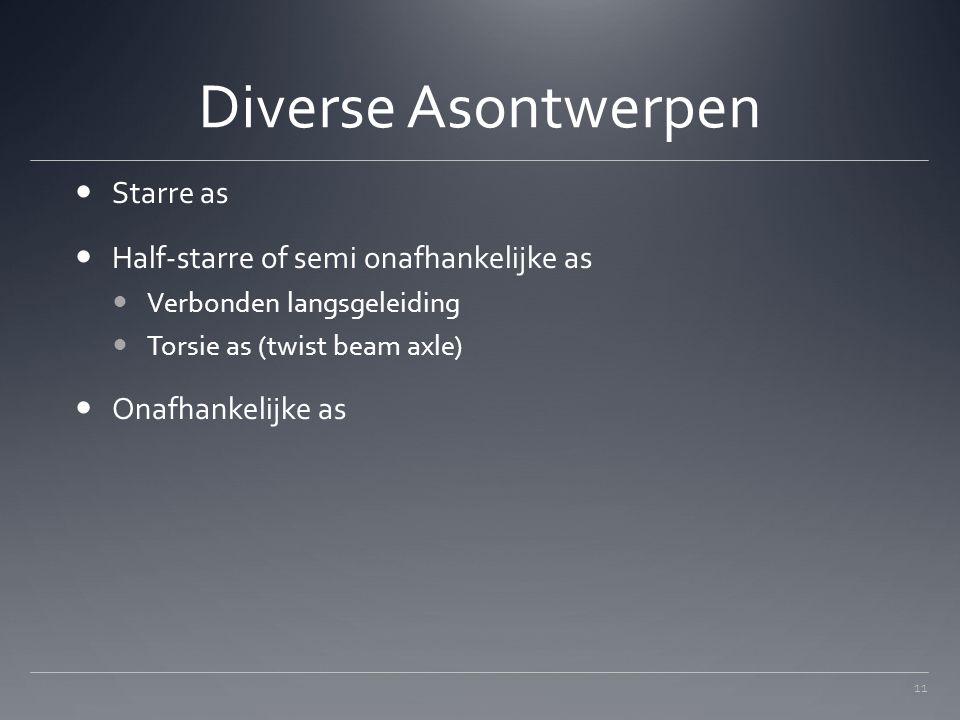 Diverse Asontwerpen Starre as Half-starre of semi onafhankelijke as Verbonden langsgeleiding Torsie as (twist beam axle) Onafhankelijke as 11