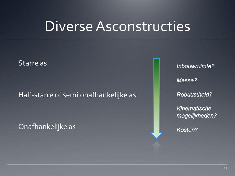 Diverse Asconstructies Starre as Half-starre of semi onafhankelijke as Onafhankelijke as 15 Inbouwruimte? Massa? Robuustheid? Kinematische mogelijkhed