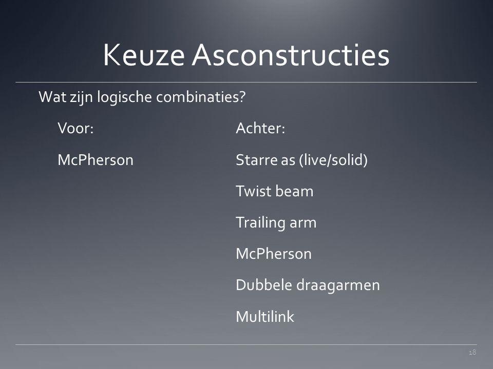 Keuze Asconstructies Wat zijn logische combinaties? Voor:Achter: McPhersonStarre as (live/solid) Twist beam Trailing arm McPherson Dubbele draagarmen