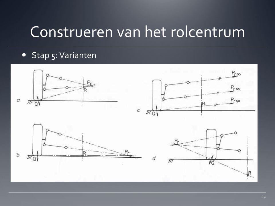 Construeren van het rolcentrum Stap 5: Varianten 29