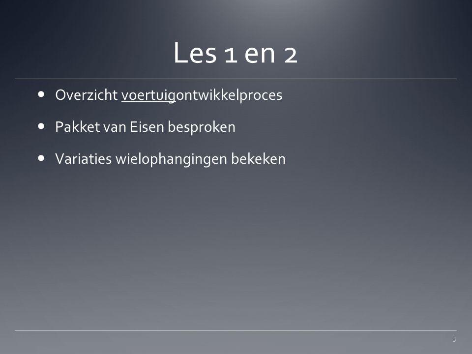Les 1 en 2 Overzicht voertuigontwikkelproces Pakket van Eisen besproken Variaties wielophangingen bekeken 3