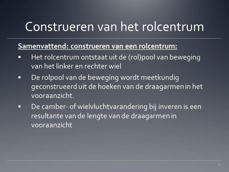 Construeren van het rolcentrum Samenvattend: construeren van een rolcentrum: Het rolcentrum ontstaat uit de (rol)pool van beweging van het linker en r