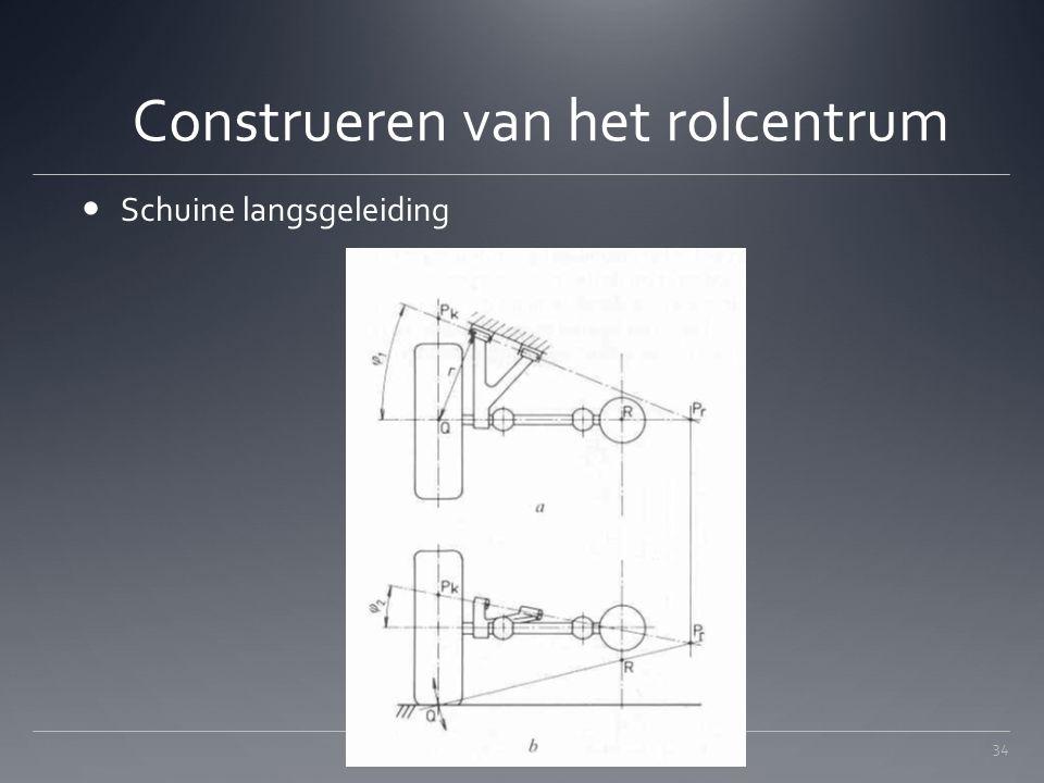 Construeren van het rolcentrum Schuine langsgeleiding 34