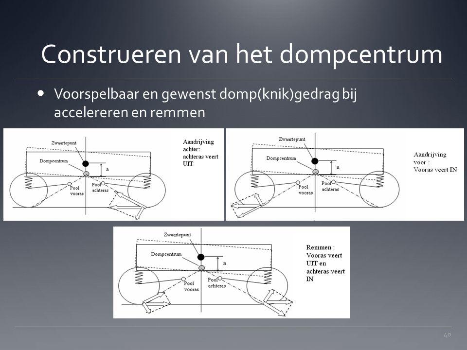 Construeren van het dompcentrum Voorspelbaar en gewenst domp(knik)gedrag bij accelereren en remmen 40