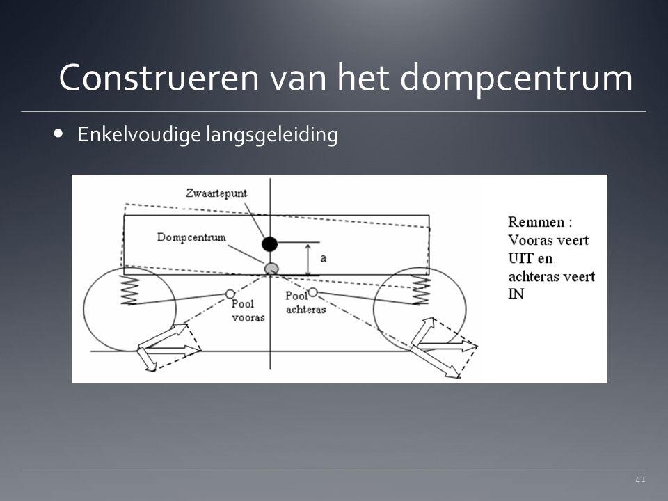 Construeren van het dompcentrum Enkelvoudige langsgeleiding 41
