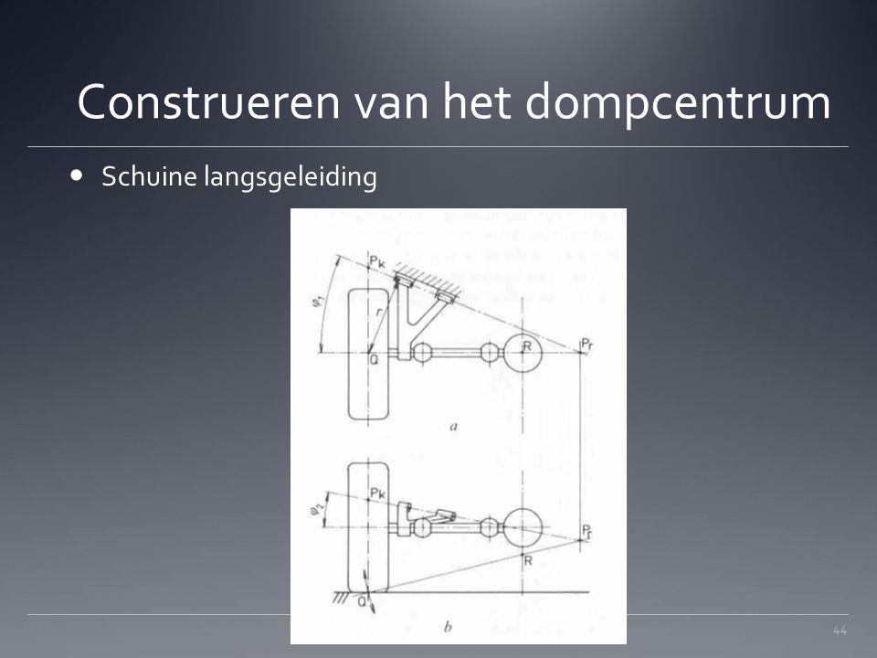 Construeren van het dompcentrum Schuine langsgeleiding 44