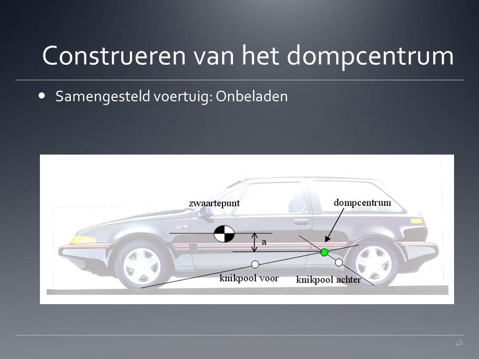 Construeren van het dompcentrum Samengesteld voertuig: Onbeladen 48