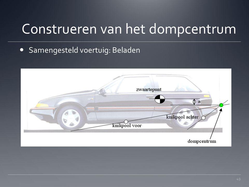 Construeren van het dompcentrum Samengesteld voertuig: Beladen 49