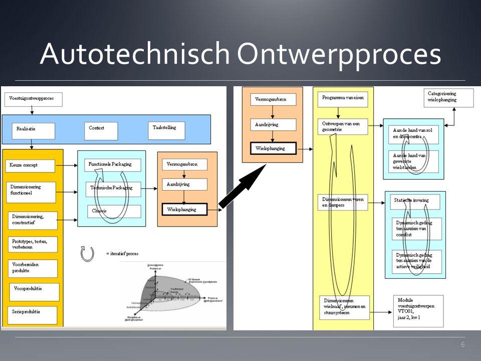Autotechnisch Ontwerpproces 6