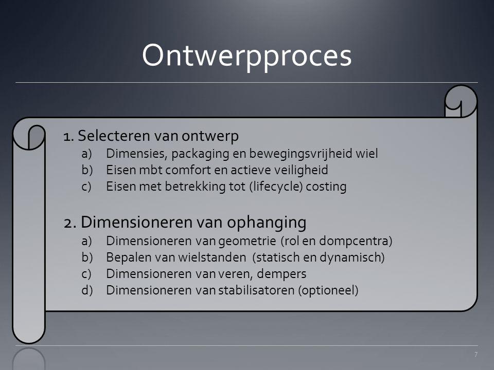 Ontwerpproces 1. Selecteren van ontwerp a)Dimensies, packaging en bewegingsvrijheid wiel b)Eisen mbt comfort en actieve veiligheid c)Eisen met betrekk