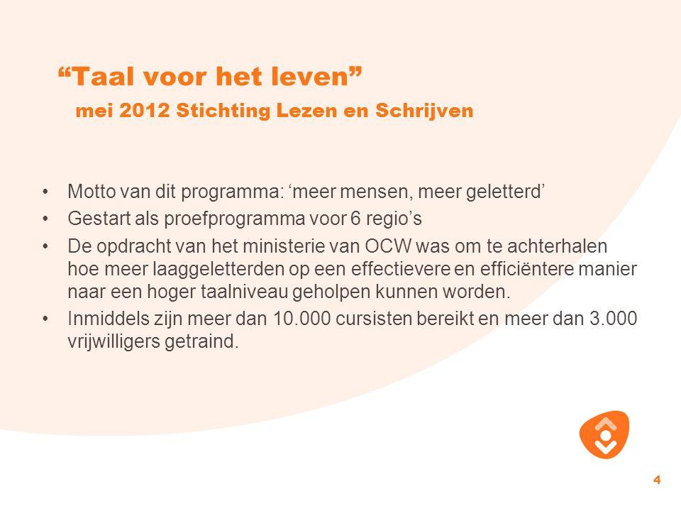 """""""Taal voor het leven"""" mei 2012 Stichting Lezen en Schrijven Motto van dit programma: 'meer mensen, meer geletterd' Gestart als proefprogramma voor 6 r"""