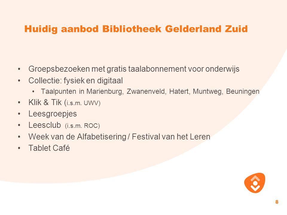 Huidig aanbod Bibliotheek Gelderland Zuid Groepsbezoeken met gratis taalabonnement voor onderwijs Collectie: fysiek en digitaal Taalpunten in Marienbu