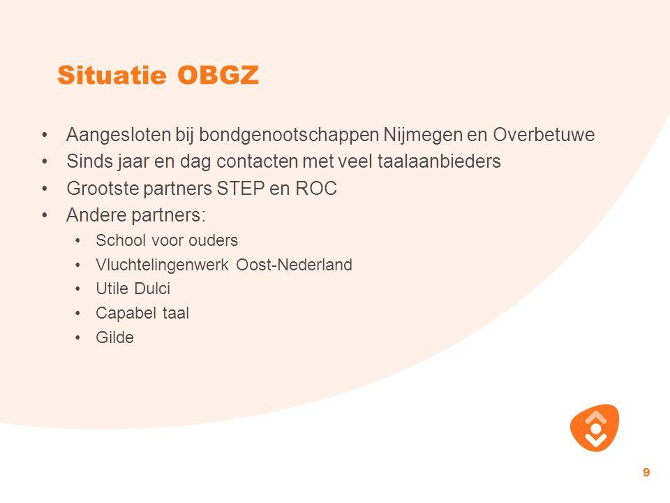Situatie OBGZ Aangesloten bij bondgenootschappen Nijmegen en Overbetuwe Sinds jaar en dag contacten met veel taalaanbieders Grootste partners STEP en