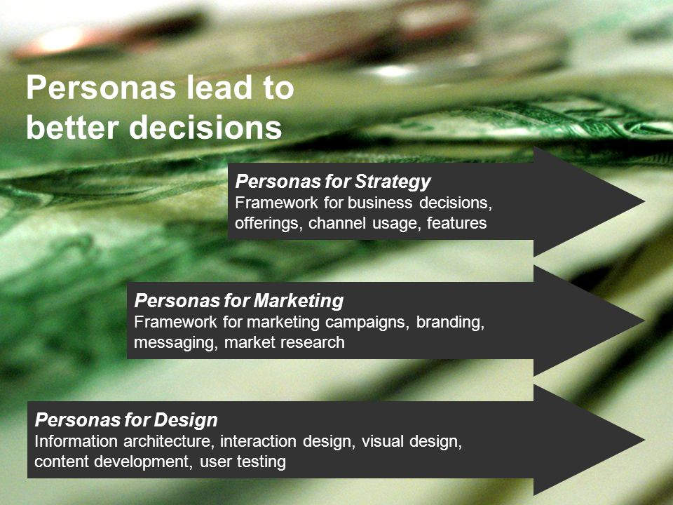 Personas lead to better decisions Personas for Design Information architecture, interaction design, visual design, content development, user testing Personas for Marketing Framework for marketing campaigns, branding, messaging, market research Personas for Strategy Framework for business decisions, offerings, channel usage, features