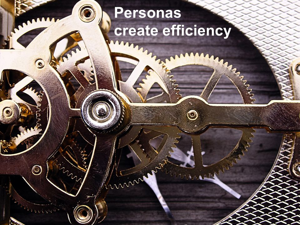Personas create efficiency