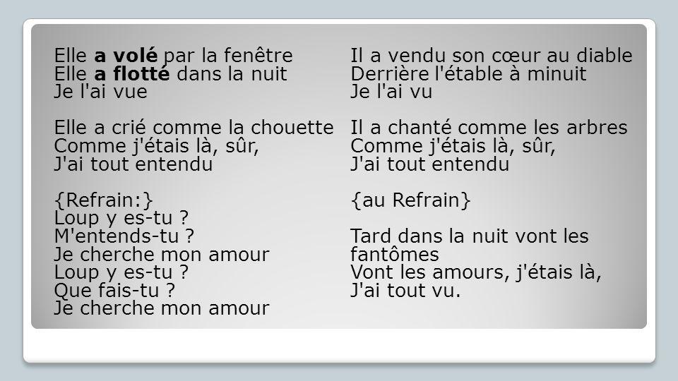 Thuisopdracht Exercices 21 De powerpoint doorlopen Opdracht maken bij Le loup est revenu Unité 5 goed leren!!.