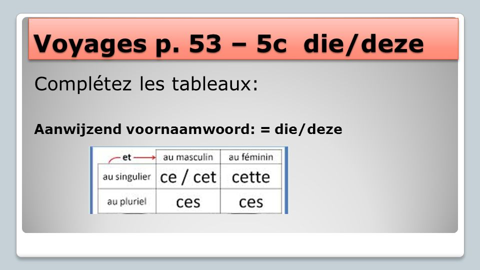 Voyages p. 53 – 5c die/deze Complétez les tableaux: Aanwijzend voornaamwoord: = die/deze