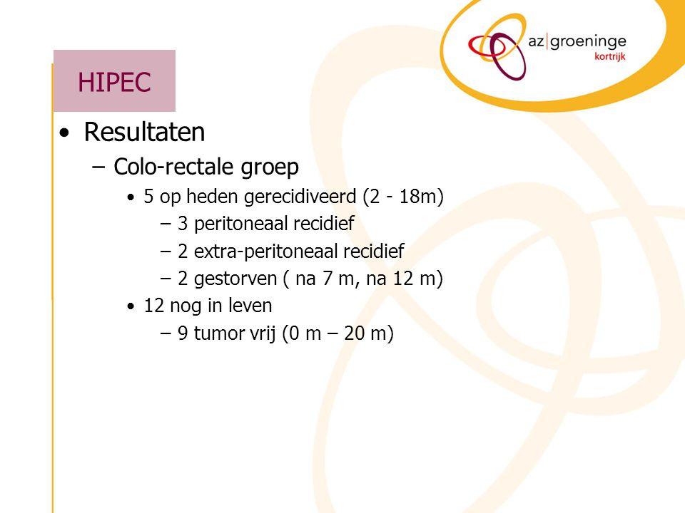 HIPEC Resultaten –Colo-rectale groep 5 op heden gerecidiveerd (2 - 18m) –3 peritoneaal recidief –2 extra-peritoneaal recidief –2 gestorven ( na 7 m, n