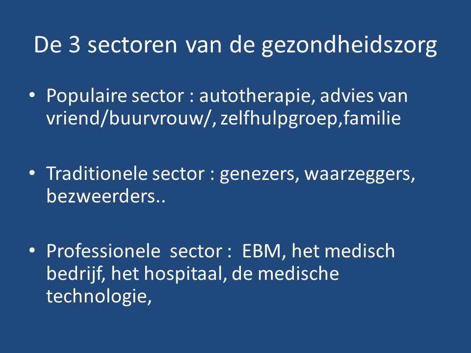 De 3 sectoren van de gezondheidszorg Populaire sector : autotherapie, advies van vriend/buurvrouw/, zelfhulpgroep,familie Traditionele sector : geneze