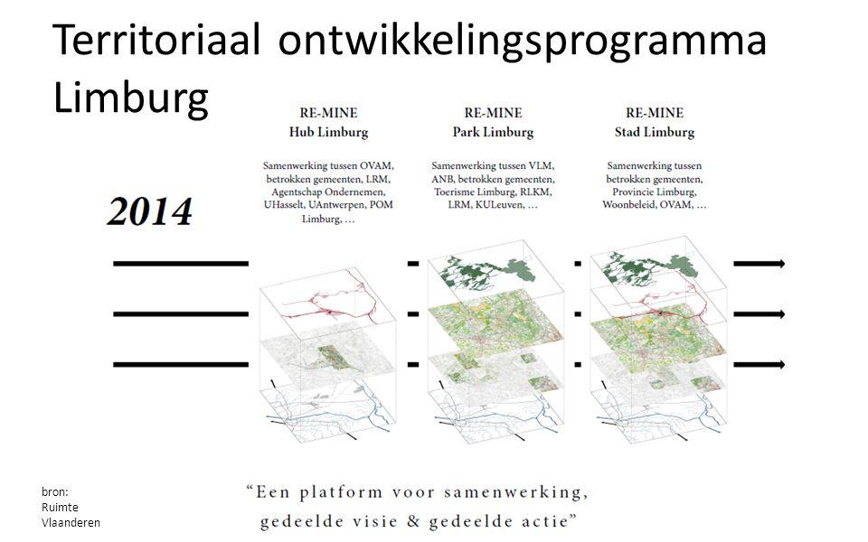 Territoriaal ontwikkelingsprogramma Limburg bron: Ruimte Vlaanderen