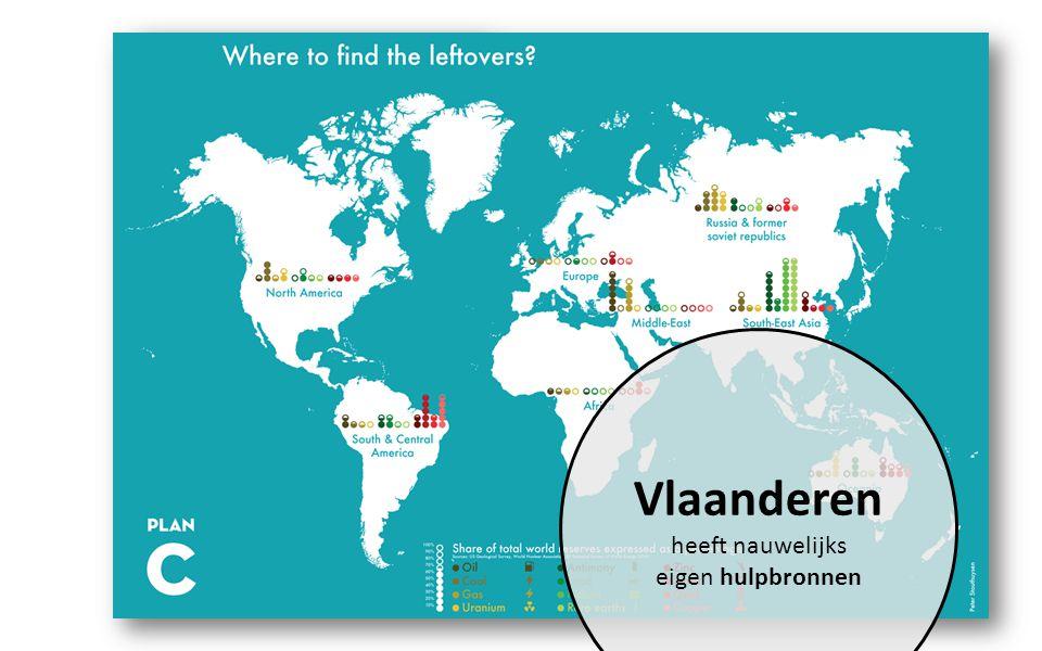 Vlaanderen heeft nauwelijks eigen hulpbronnen