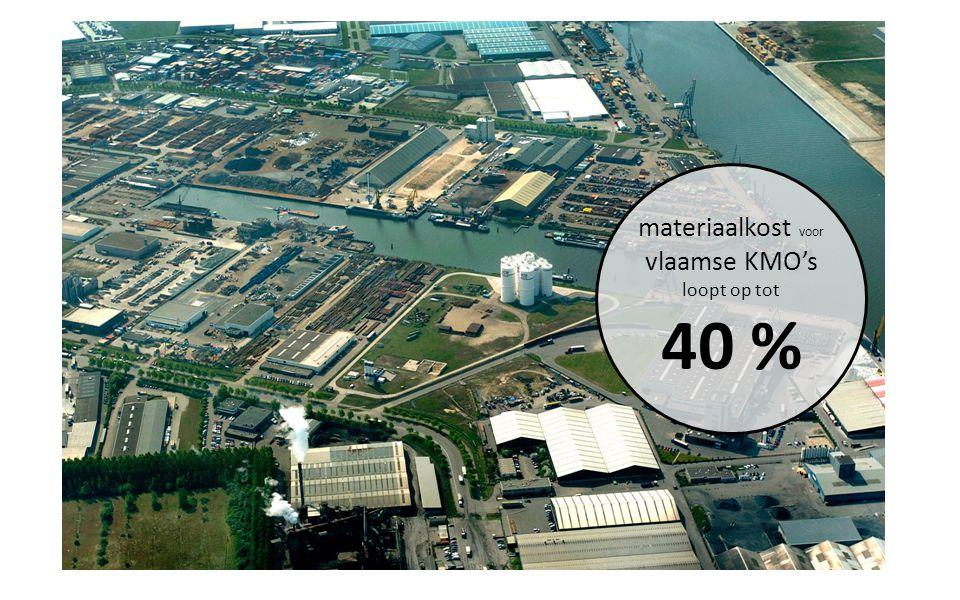 materiaalkost voor vlaamse KMO's loopt op tot 40 %