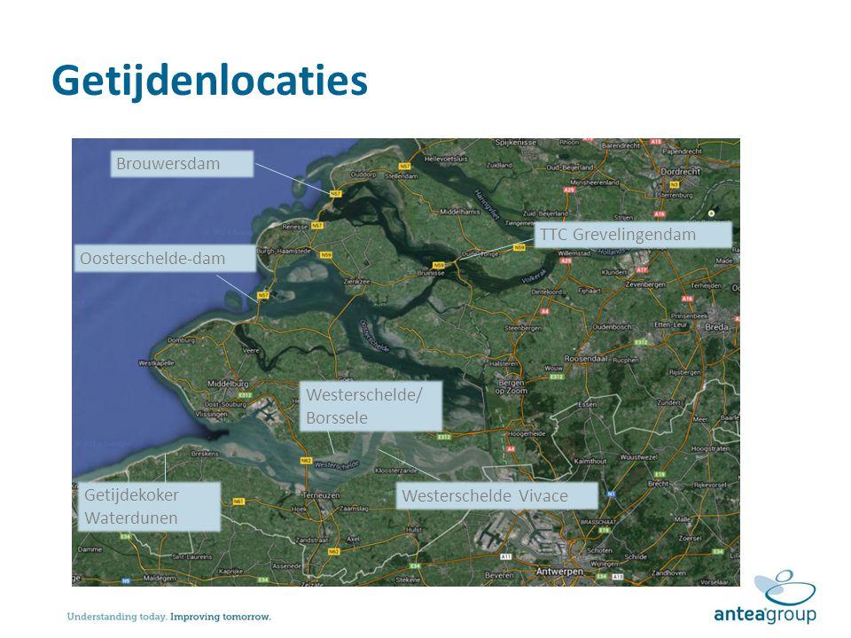 Getijdenlocaties Brouwersdam Oosterschelde-dam TTC Grevelingendam Westerschelde/ Borssele Westerschelde Vivace Getijdekoker Waterdunen
