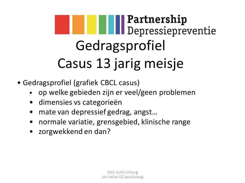 GGD Zuid Limburg Jan Heller GZ-psycholoog Gedragsprofiel Casus 13 jarig meisje Gedragsprofiel (grafiek CBCL casus) op welke gebieden zijn er veel/geen