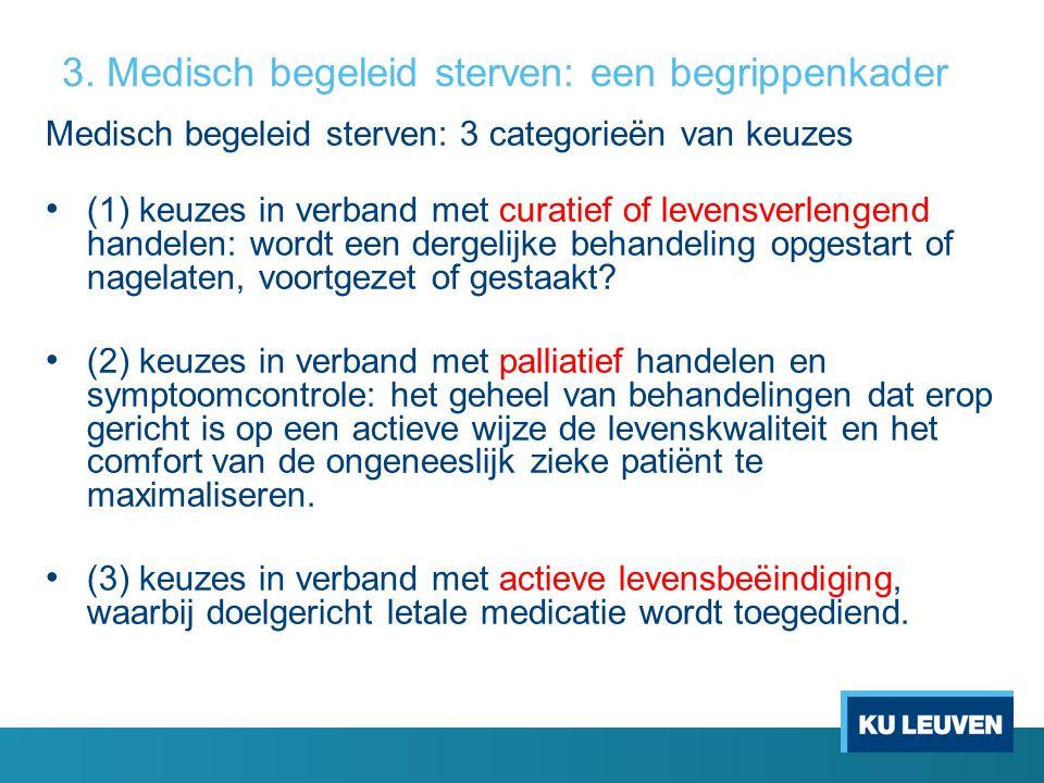 3. Medisch begeleid sterven: een begrippenkader Medisch begeleid sterven: 3 categorieën van keuzes (1) keuzes in verband met curatief of levensverleng