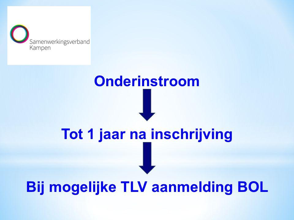 Onderinstroom Tot 1 jaar na inschrijving Bij mogelijke TLV aanmelding BOL