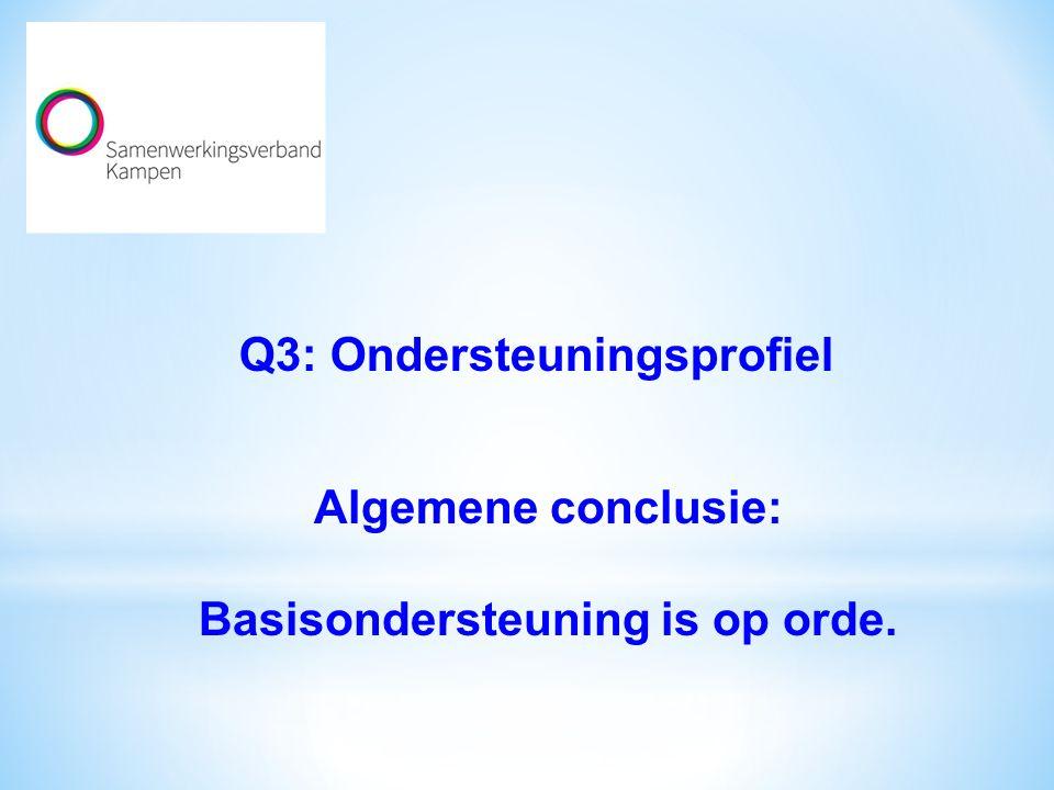 Q3: Ondersteuningsprofiel Algemene conclusie: Basisondersteuning is op orde.