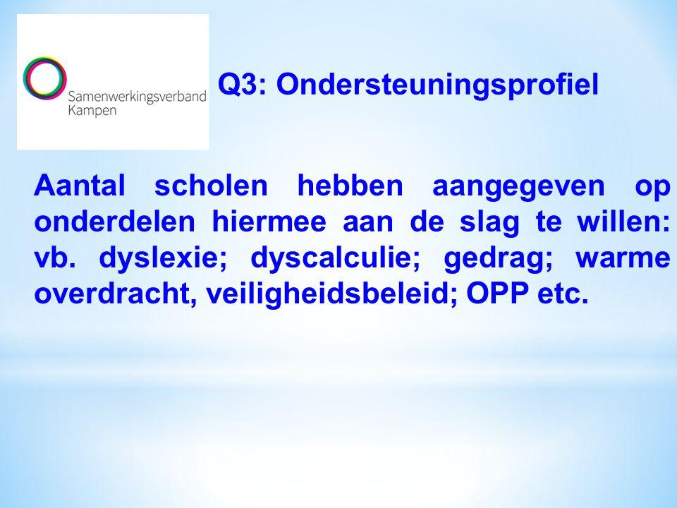 Q3: Ondersteuningsprofiel Aantal scholen hebben aangegeven op onderdelen hiermee aan de slag te willen: vb.