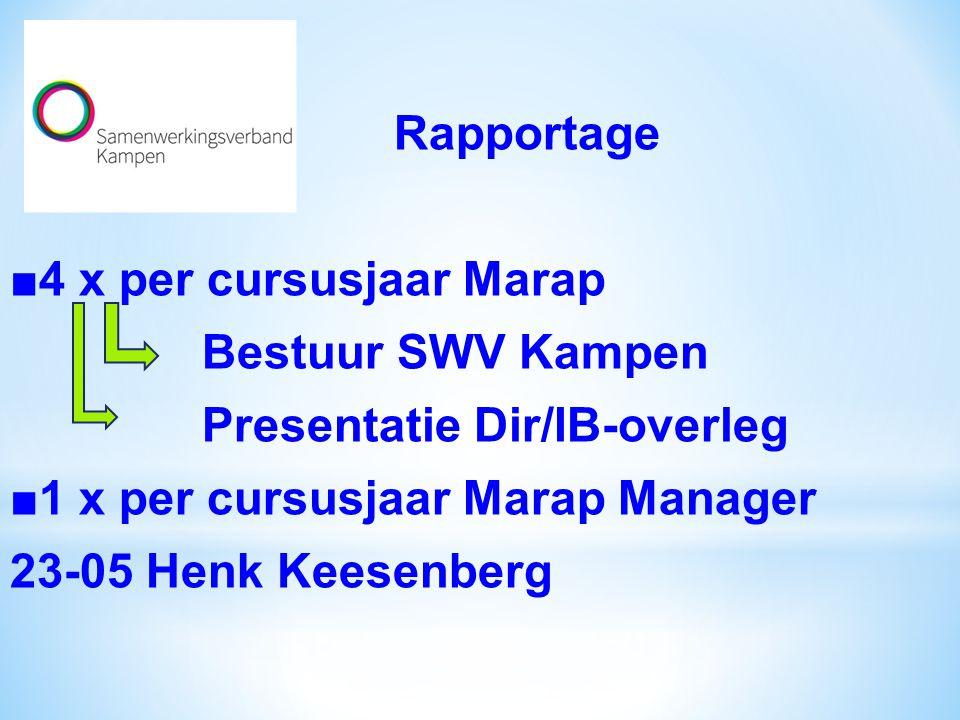 Rapportage ■4 x per cursusjaar Marap Bestuur SWV Kampen Presentatie Dir/IB-overleg ■1 x per cursusjaar Marap Manager 23-05 Henk Keesenberg