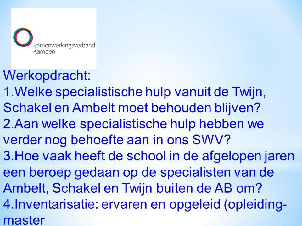 Werkopdracht: 1.Welke specialistische hulp vanuit de Twijn, Schakel en Ambelt moet behouden blijven.