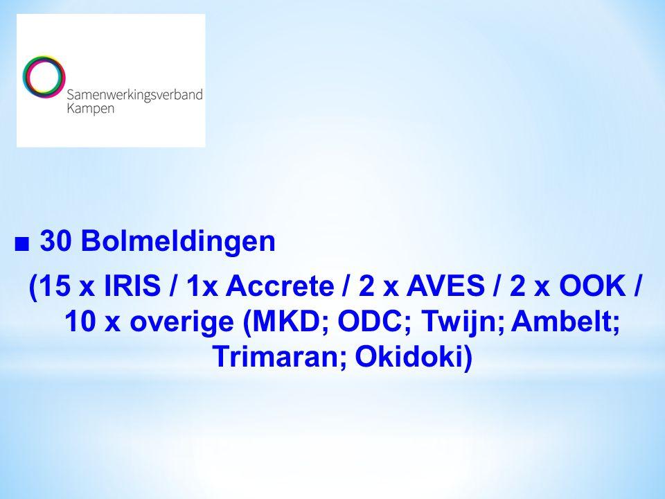 ■ 30 Bolmeldingen (15 x IRIS / 1x Accrete / 2 x AVES / 2 x OOK / 10 x overige (MKD; ODC; Twijn; Ambelt; Trimaran; Okidoki)