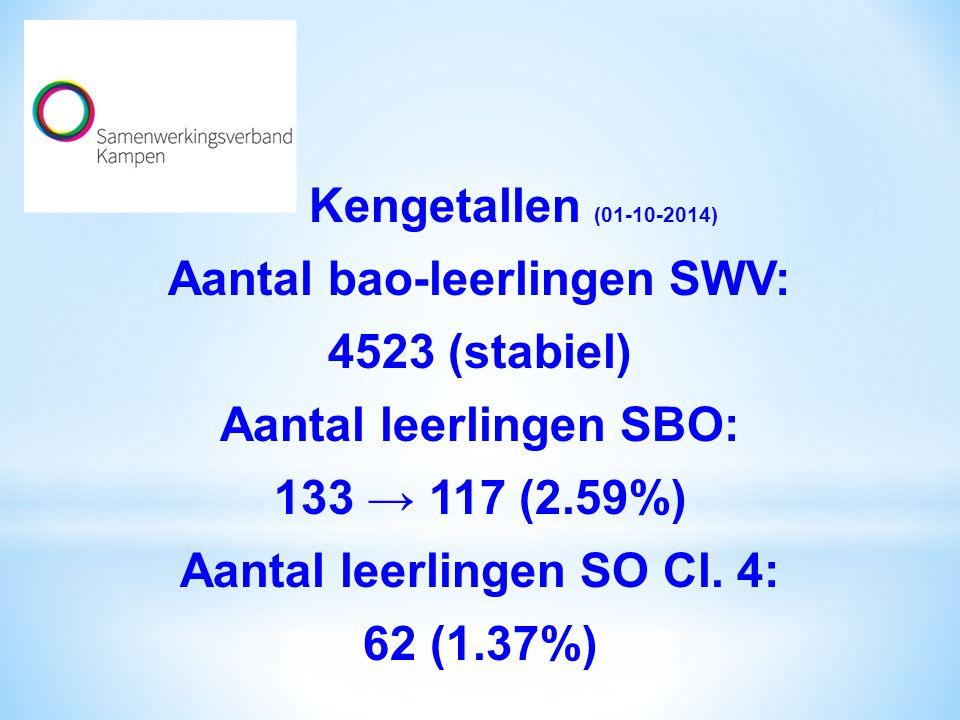 Kengetallen (01-10-2014) Aantal bao-leerlingen SWV: 4523 (stabiel) Aantal leerlingen SBO: 133 → 117 (2.59%) Aantal leerlingen SO Cl.