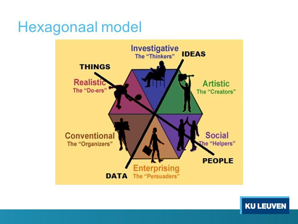 Hexagonaal model