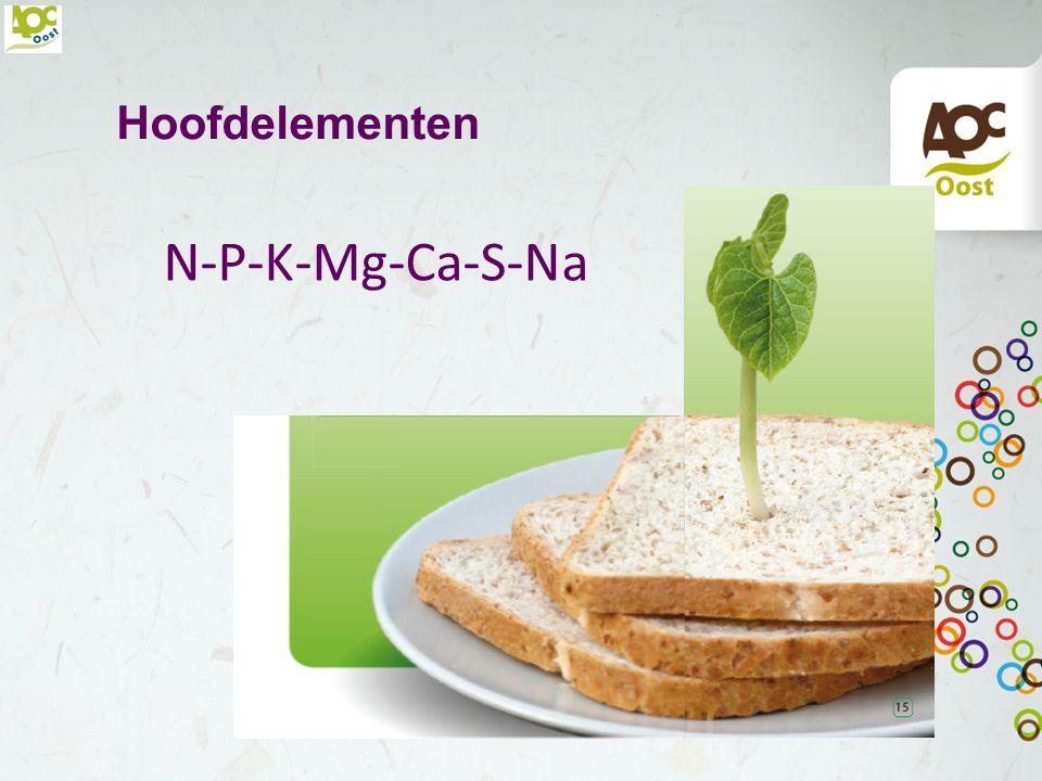 Voordelen organisch bemesten Bescherming van plantenwortels tegen bodempathogene. Mengen van organische en anorganische bodemdelen. Een beter lucht /